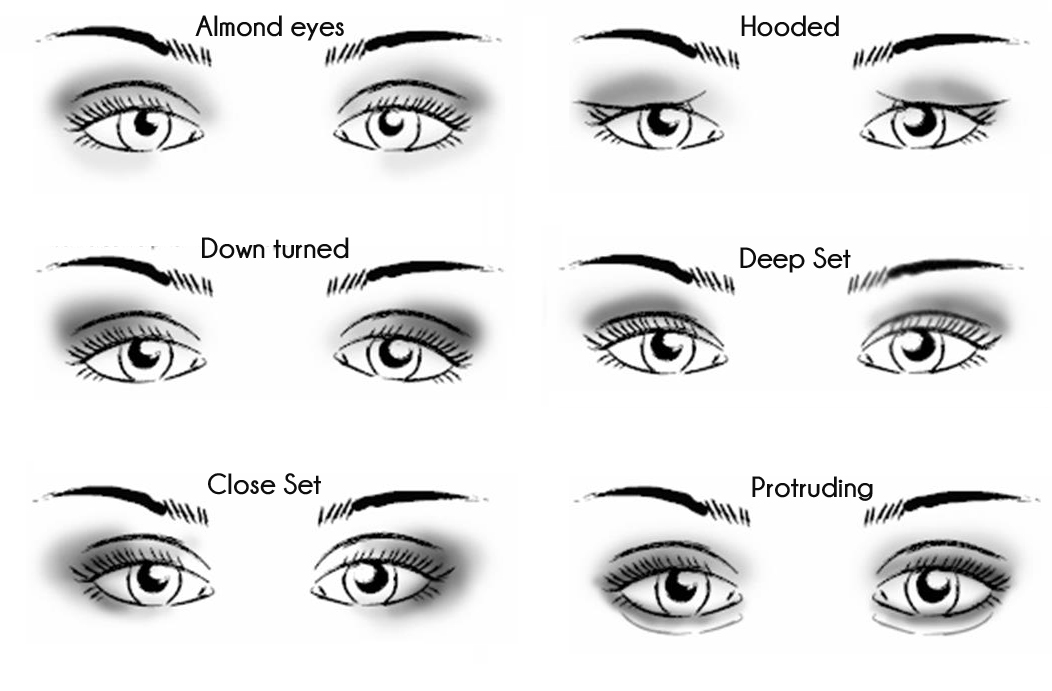5 makeup tips for people with hooded eyes sarahnajafi 5 makeup tips for people with hooded eyes ccuart Images
